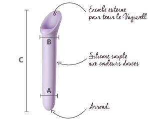 Dilatateur vaginal vagiwell dimensions